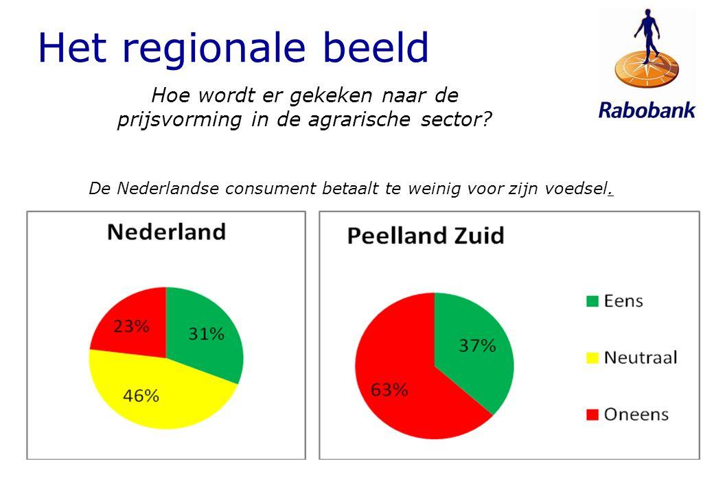 Hoe wordt er gekeken naar de prijsvorming in de agrarische sector? De Nederlandse consument betaalt te weinig voor zijn voedsel. Het regionale beeld