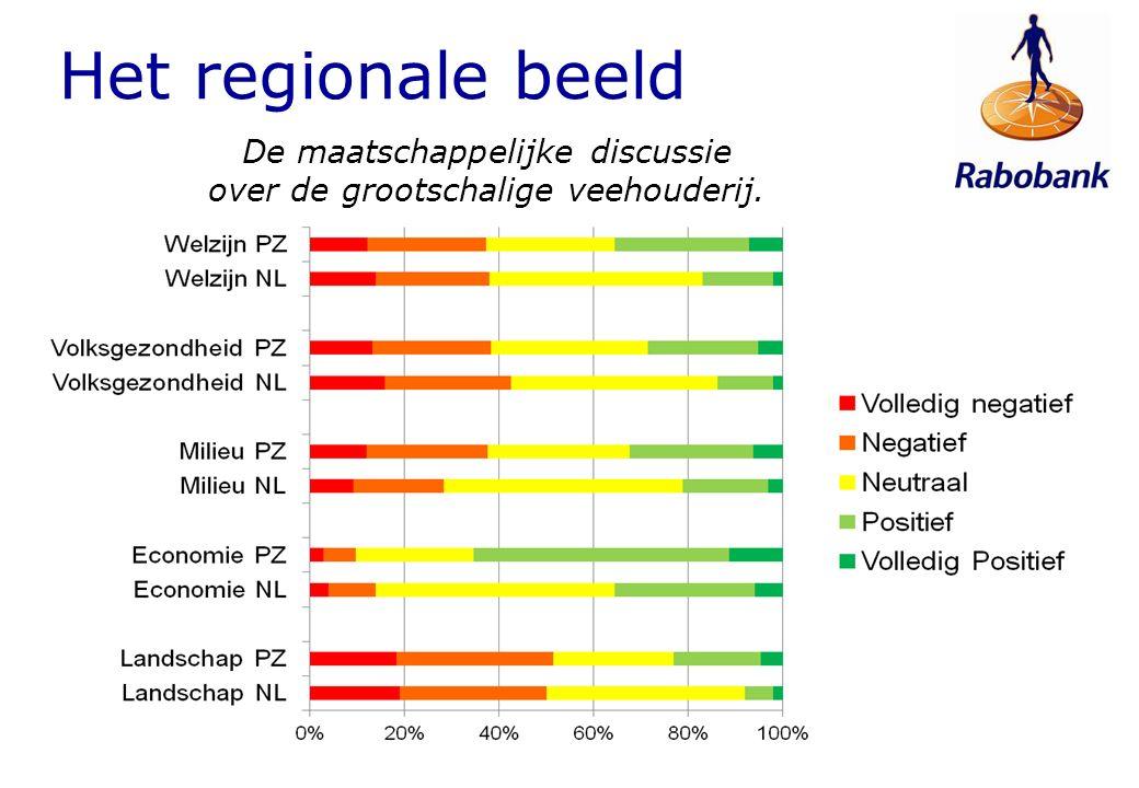 De maatschappelijke discussie over de grootschalige veehouderij. De invloed van grootschalige veehouderij op … Het regionale beeld