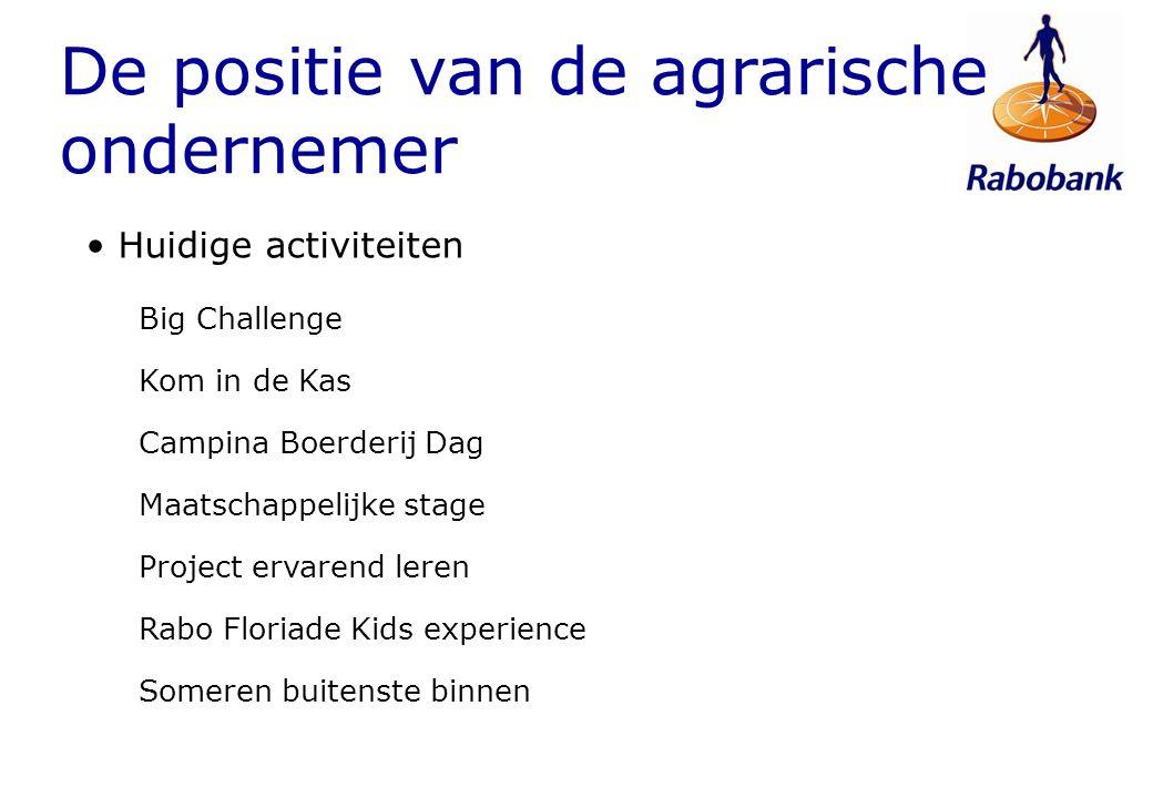 Huidige activiteiten Big Challenge Kom in de Kas Campina Boerderij Dag Maatschappelijke stage Project ervarend leren Rabo Floriade Kids experience Som