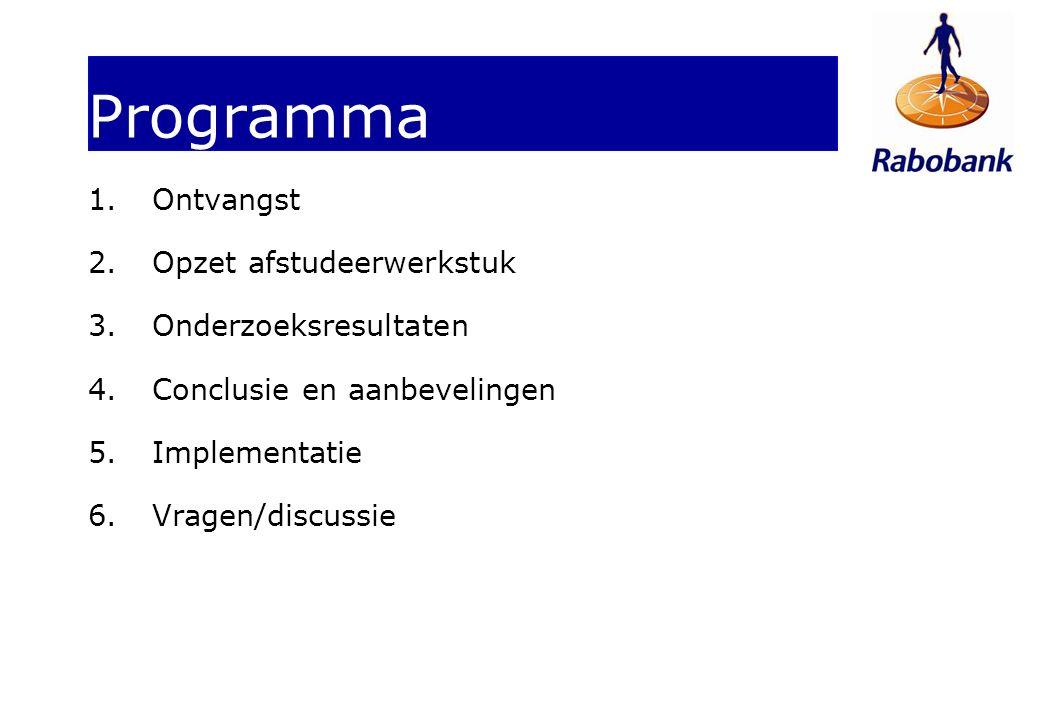 Programma 1.Ontvangst 2.Opzet afstudeerwerkstuk 3.Onderzoeksresultaten 4.Conclusie en aanbevelingen 5.Implementatie 6.Vragen/discussie