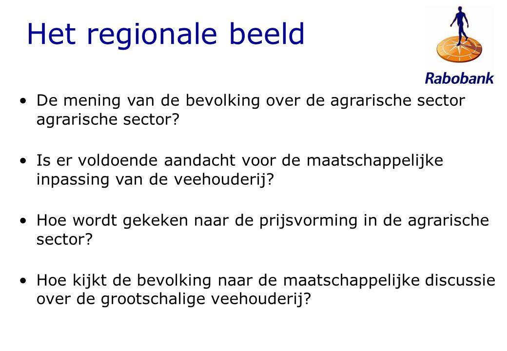 Het regionale beeld De mening van de bevolking over de agrarische sector agrarische sector? Is er voldoende aandacht voor de maatschappelijke inpassin
