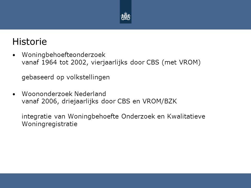 Historie Woningbehoefteonderzoek vanaf 1964 tot 2002, vierjaarlijks door CBS (met VROM) gebaseerd op volkstellingen Woononderzoek Nederland vanaf 2006, driejaarlijks door CBS en VROM/BZK integratie van Woningbehoefte Onderzoek en Kwalitatieve Woningregistratie