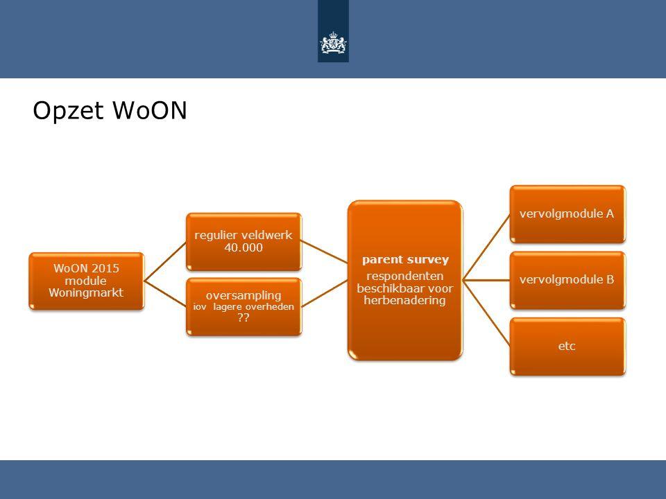 WoON 2015 module Woningmarkt regulier veldwerk 40.000 oversampling iov lagere overheden ?? parent survey respondenten beschikbaar voor herbenadering v