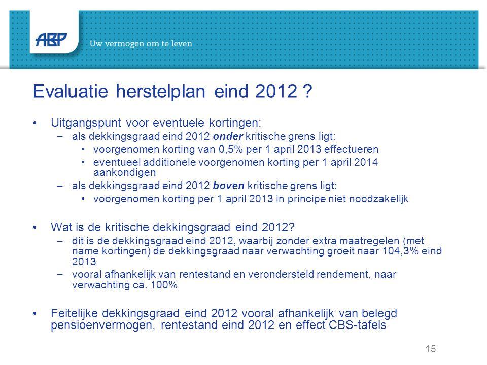 15 Evaluatie herstelplan eind 2012 .