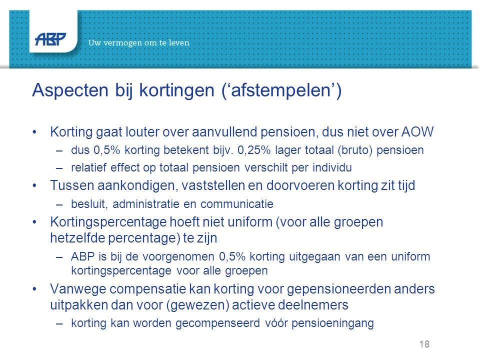18 Aspecten bij kortingen ('afstempelen') Korting gaat louter over aanvullend pensioen, dus niet over AOW –dus 0,5% korting betekent bijv.