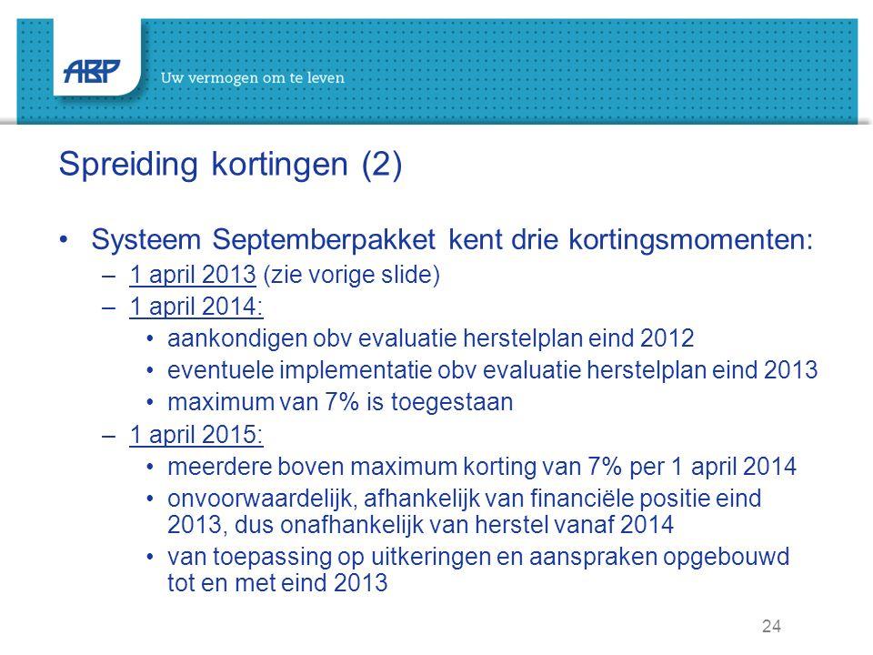 24 Spreiding kortingen (2) Systeem Septemberpakket kent drie kortingsmomenten: –1 april 2013 (zie vorige slide) –1 april 2014: aankondigen obv evaluat