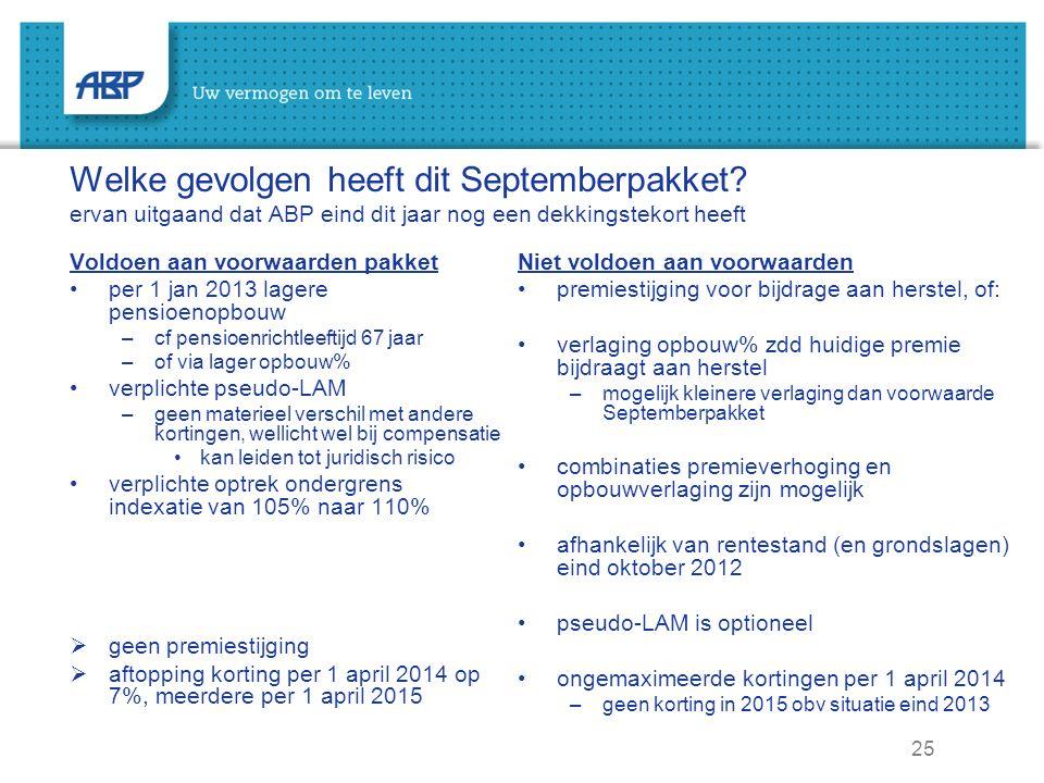 25 Welke gevolgen heeft dit Septemberpakket.