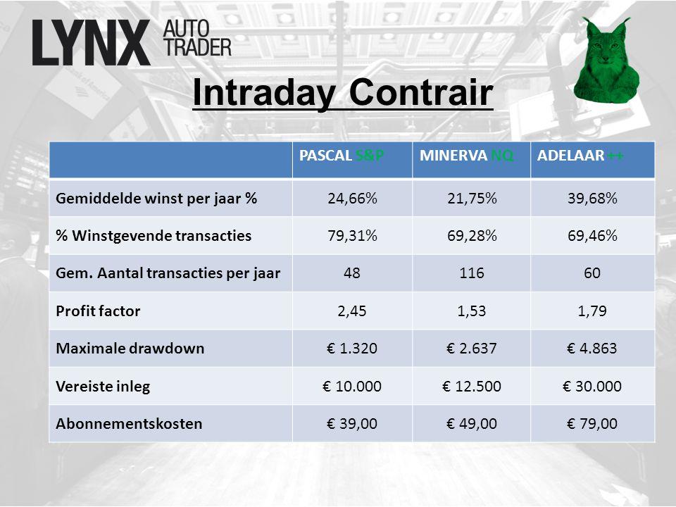 Intraday Contrair PASCAL S&PMINERVA NQADELAAR ++ Gemiddelde winst per jaar %24,66%21,75%39,68% % Winstgevende transacties79,31%69,28%69,46% Gem.