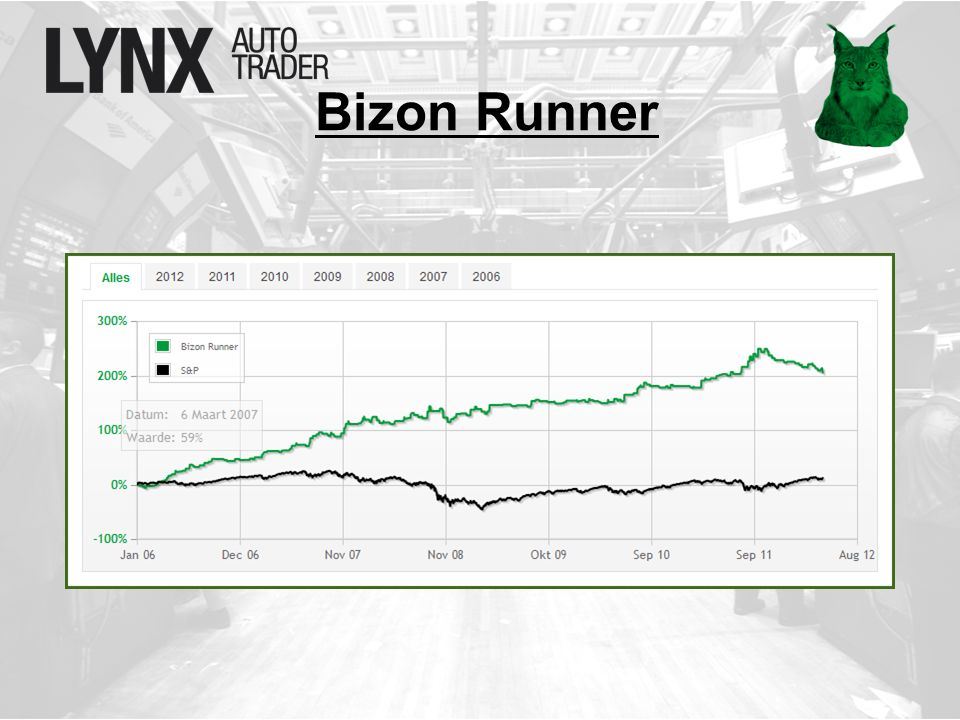Bizon Runner