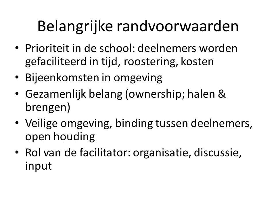 Belangrijke randvoorwaarden Prioriteit in de school: deelnemers worden gefaciliteerd in tijd, roostering, kosten Bijeenkomsten in omgeving Gezamenlijk