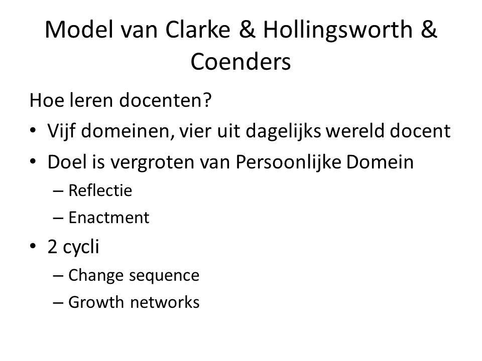 Model van Clarke & Hollingsworth & Coenders Hoe leren docenten? Vijf domeinen, vier uit dagelijks wereld docent Doel is vergroten van Persoonlijke Dom