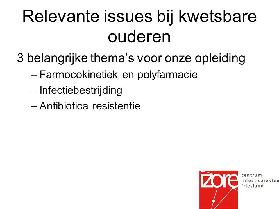 Relevante issues bij kwetsbare ouderen 3 belangrijke thema's voor onze opleiding –Farmocokinetiek en polyfarmacie –Infectiebestrijding –Antibiotica resistentie