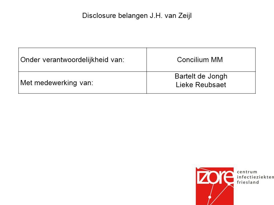 Onder verantwoordelijkheid van:Concilium MM Met medewerking van: Bartelt de Jongh Lieke Reubsaet Disclosure belangen J.H.