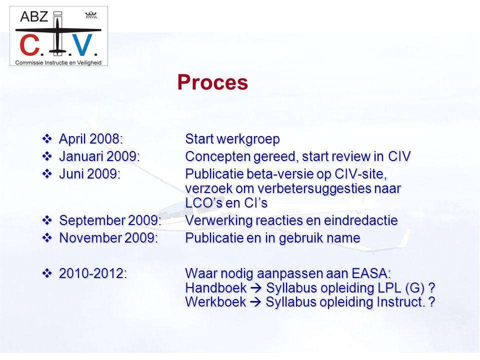 C.I.V.  April 2008: Start werkgroep  Januari 2009:Concepten gereed, start review in CIV  Juni 2009:Publicatie beta-versie op CIV-site, verzoek om v