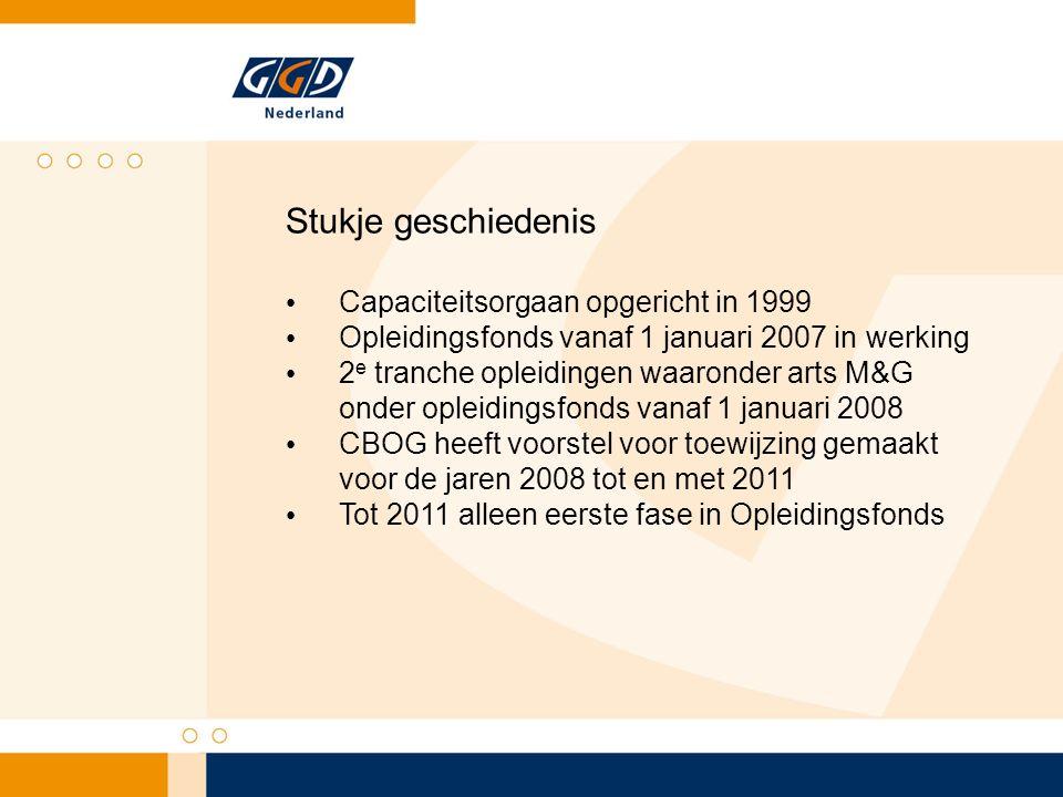 Stukje geschiedenis Capaciteitsorgaan opgericht in 1999 Opleidingsfonds vanaf 1 januari 2007 in werking 2 e tranche opleidingen waaronder arts M&G ond