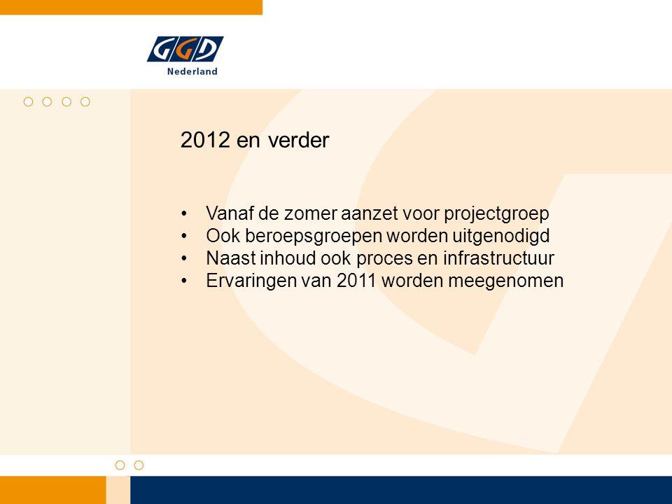 2012 en verder Vanaf de zomer aanzet voor projectgroep Ook beroepsgroepen worden uitgenodigd Naast inhoud ook proces en infrastructuur Ervaringen van