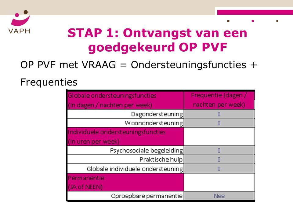 STAP 1: Ontvangst van een goedgekeurd OP PVF OP PVF met VRAAG = Ondersteuningsfuncties + Frequenties