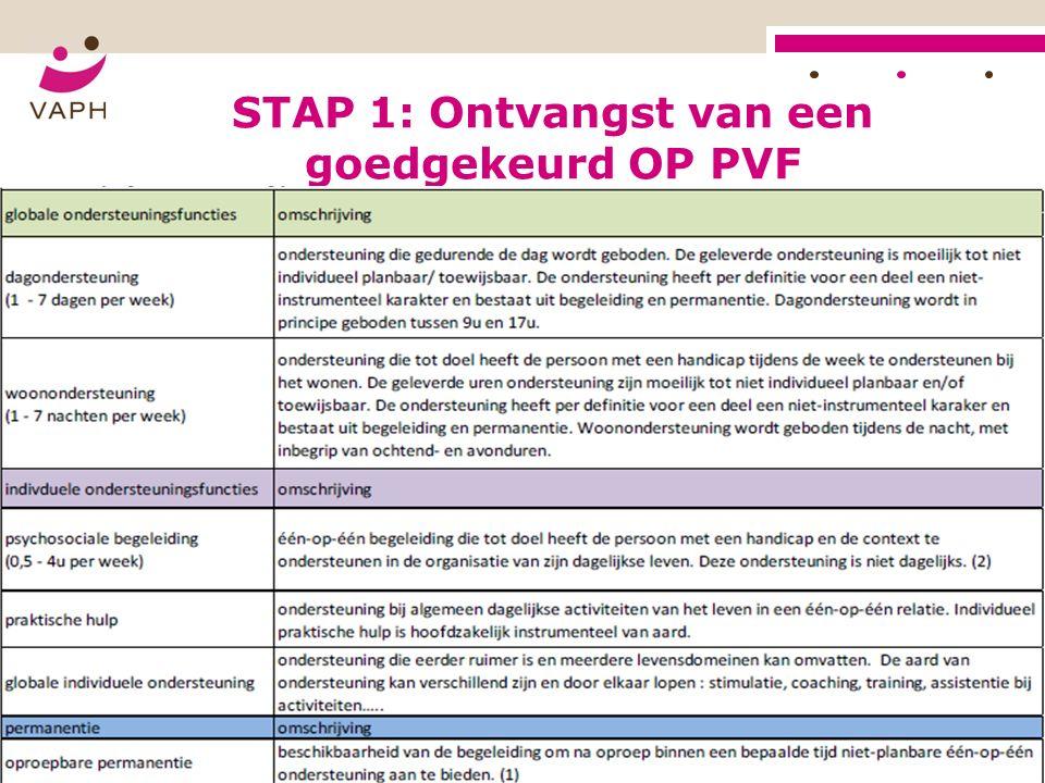 STAP 1: Ontvangst van een goedgekeurd OP PVF