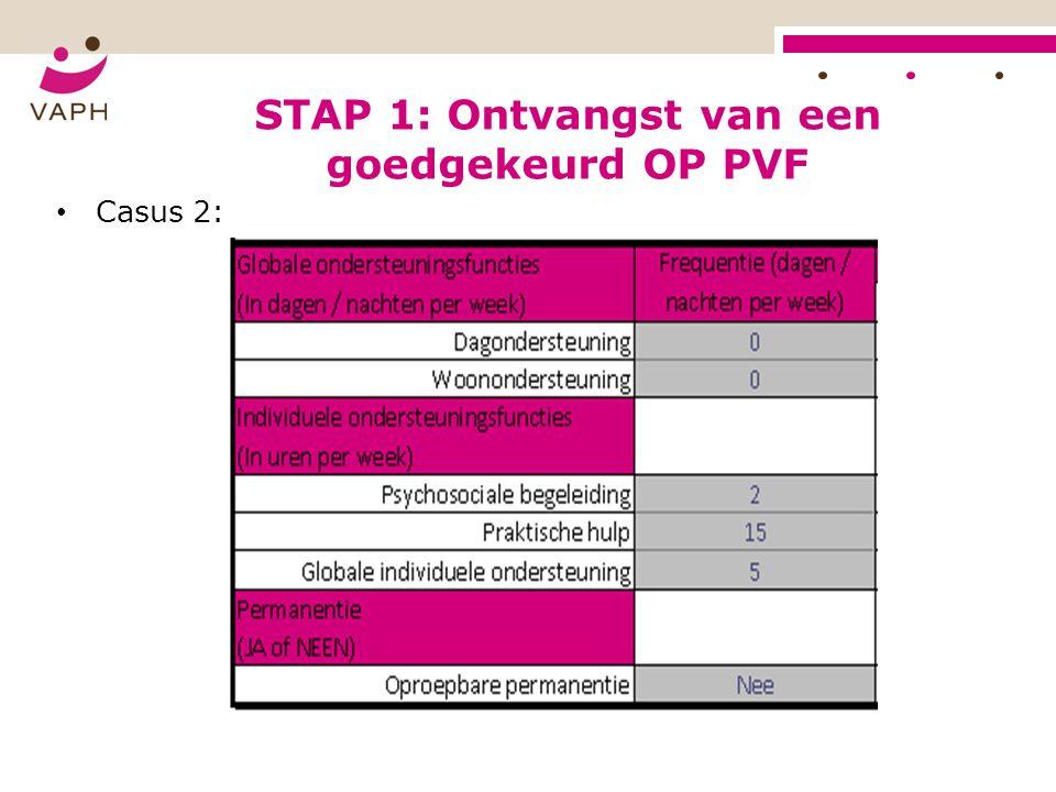 STAP 1: Ontvangst van een goedgekeurd OP PVF Casus 2: