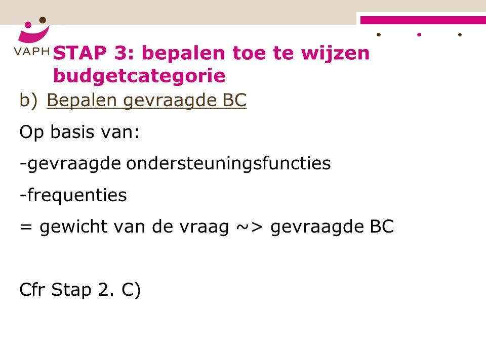 STAP 3: bepalen toe te wijzen budgetcategorie b)Bepalen gevraagde BC Op basis van: -gevraagde ondersteuningsfuncties -frequenties = gewicht van de vraag ~> gevraagde BC Cfr Stap 2.