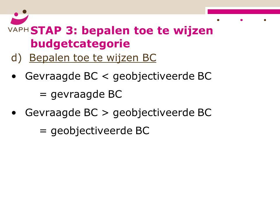 STAP 3: bepalen toe te wijzen budgetcategorie d) Bepalen toe te wijzen BC Gevraagde BC < geobjectiveerde BC = gevraagde BC Gevraagde BC > geobjectiveerde BC = geobjectiveerde BC