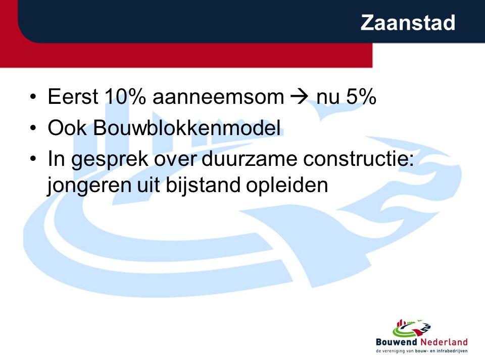 Zaanstad Eerst 10% aanneemsom  nu 5% Ook Bouwblokkenmodel In gesprek over duurzame constructie: jongeren uit bijstand opleiden