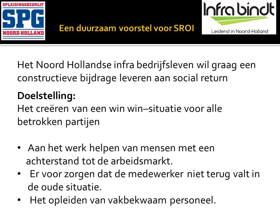 Het Noord Hollandse infra bedrijfsleven wil graag een constructieve bijdrage leveren aan social return Doelstelling: Het creëren van een win win–situatie voor alle betrokken partijen Aan het werk helpen van mensen met een achterstand tot de arbeidsmarkt.