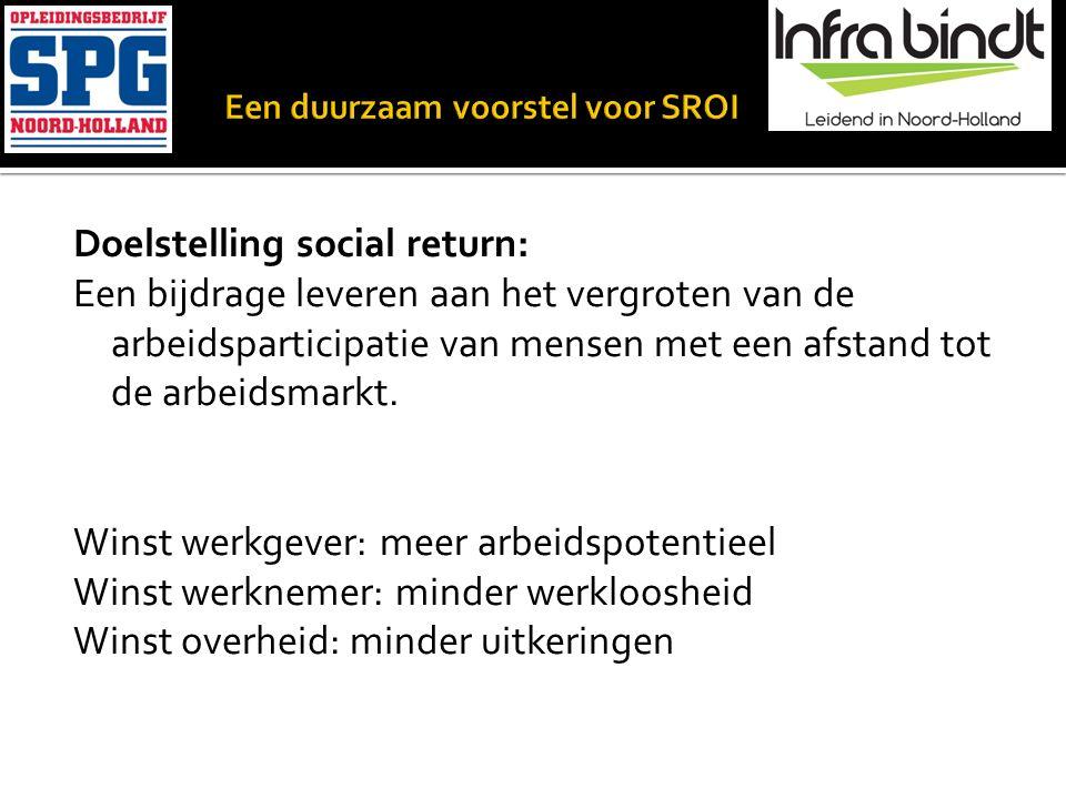 Doelstelling social return: Een bijdrage leveren aan het vergroten van de arbeidsparticipatie van mensen met een afstand tot de arbeidsmarkt.