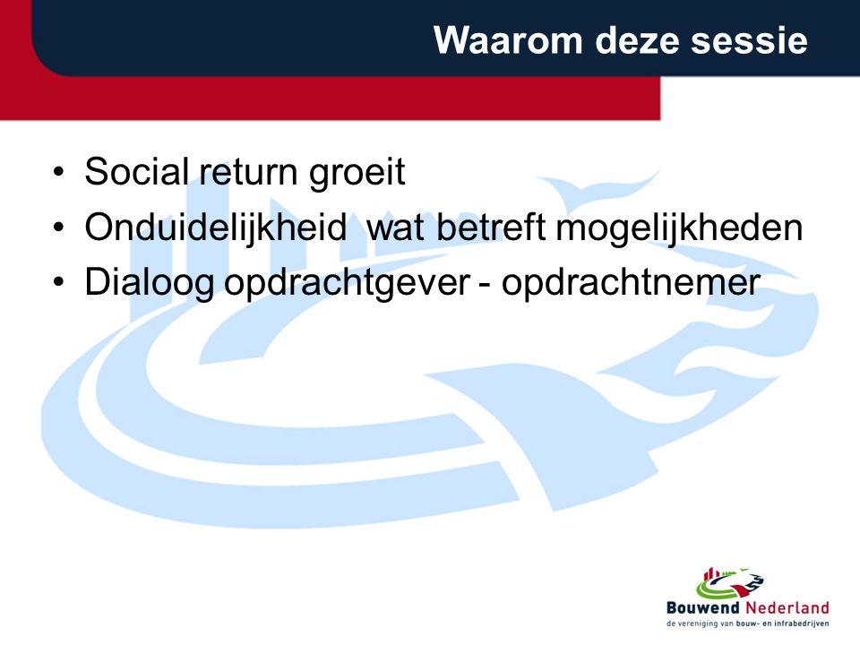 Waarom deze sessie Social return groeit Onduidelijkheid wat betreft mogelijkheden Dialoog opdrachtgever - opdrachtnemer