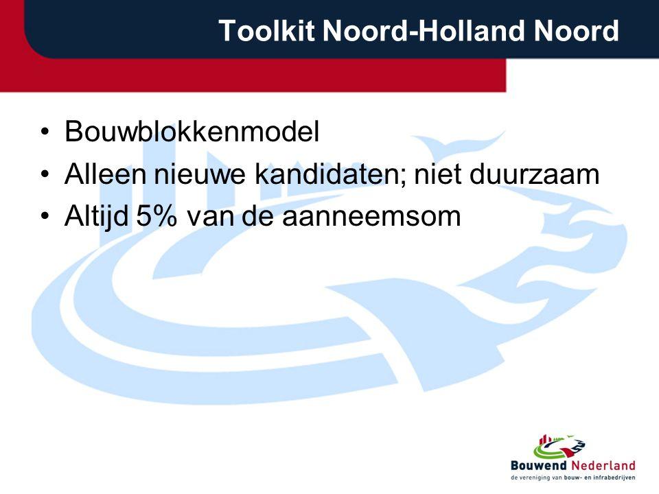 Toolkit Noord-Holland Noord Bouwblokkenmodel Alleen nieuwe kandidaten; niet duurzaam Altijd 5% van de aanneemsom