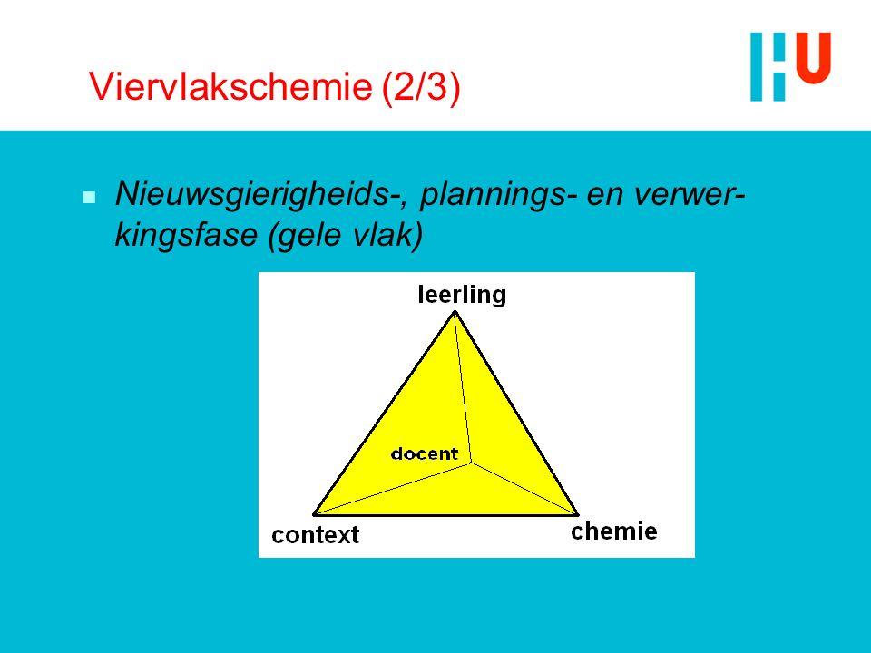 Viervlakschemie (2/3) n Nieuwsgierigheids-, plannings- en verwer- kingsfase (gele vlak)