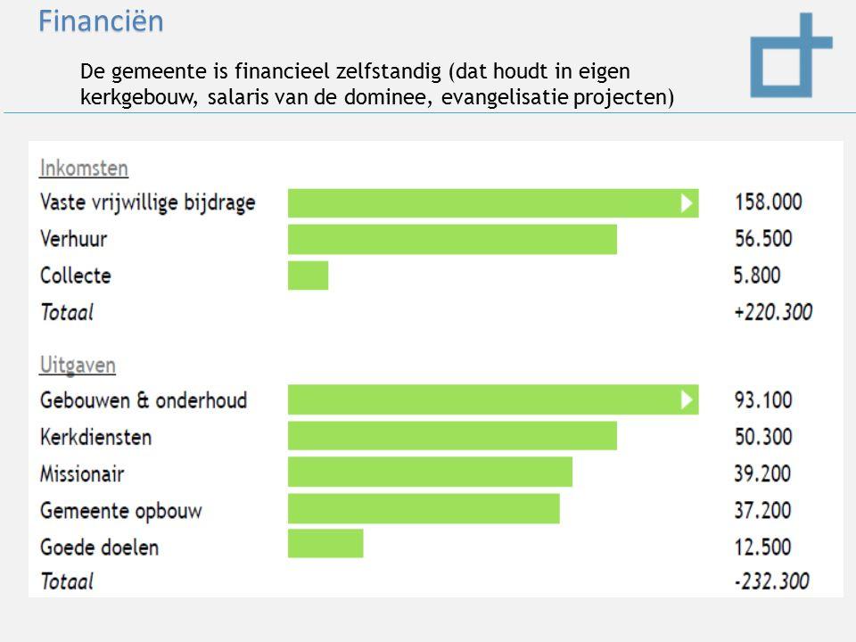 Financiën De gemeente is financieel zelfstandig (dat houdt in eigen kerkgebouw, salaris van de dominee, evangelisatie projecten)