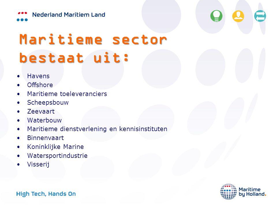 Maritieme sector bestaat uit: Havens Offshore Maritieme toeleveranciers Scheepsbouw Zeevaart Waterbouw Maritieme dienstverlening en kennisinstituten B