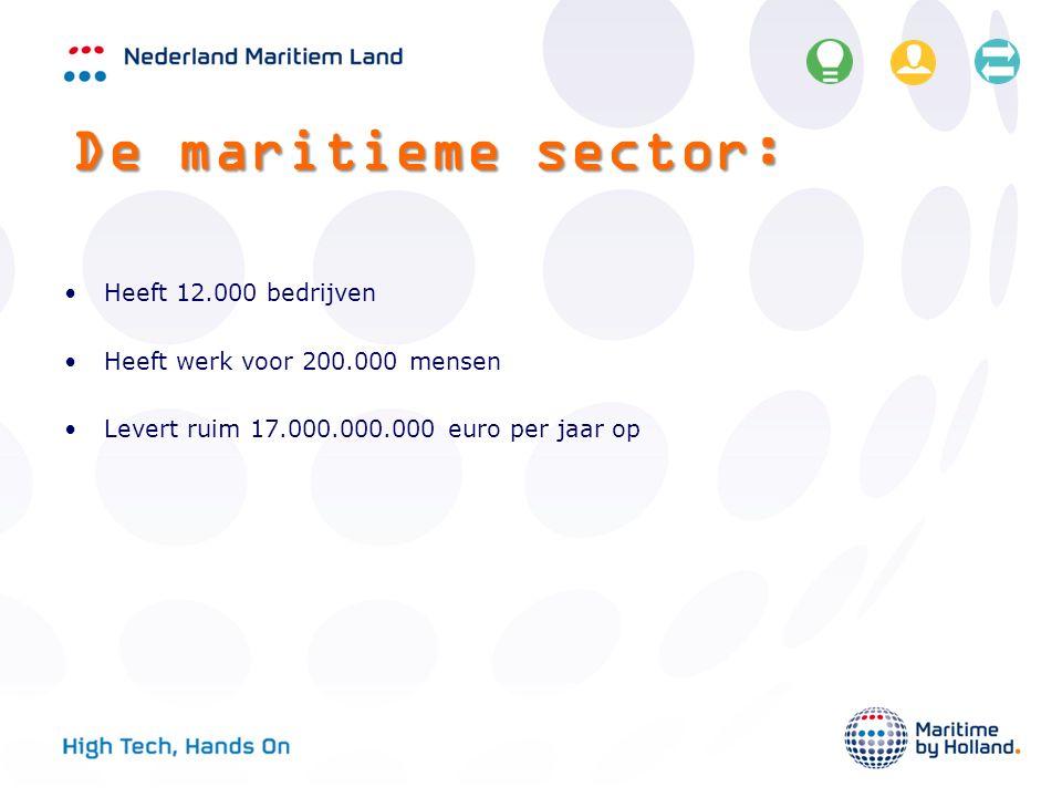 De maritieme sector: Heeft 12.000 bedrijven Heeft werk voor 200.000 mensen Levert ruim 17.000.000.000 euro per jaar op