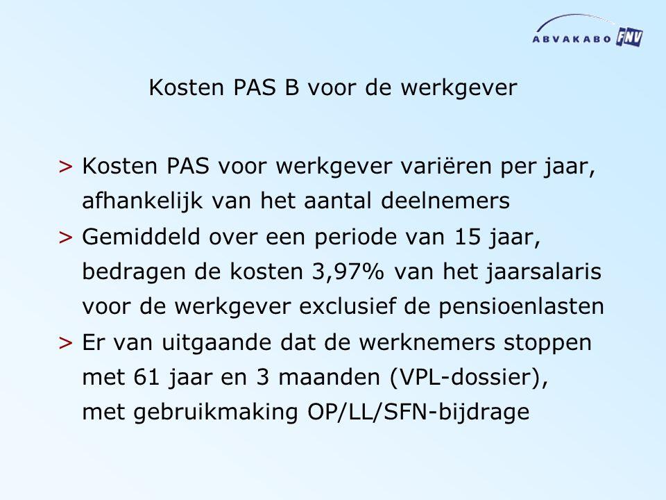 Kosten PAS B voor de werkgever >Kosten PAS voor werkgever variëren per jaar, afhankelijk van het aantal deelnemers >Gemiddeld over een periode van 15 jaar, bedragen de kosten 3,97% van het jaarsalaris voor de werkgever exclusief de pensioenlasten >Er van uitgaande dat de werknemers stoppen met 61 jaar en 3 maanden (VPL-dossier), met gebruikmaking OP/LL/SFN-bijdrage