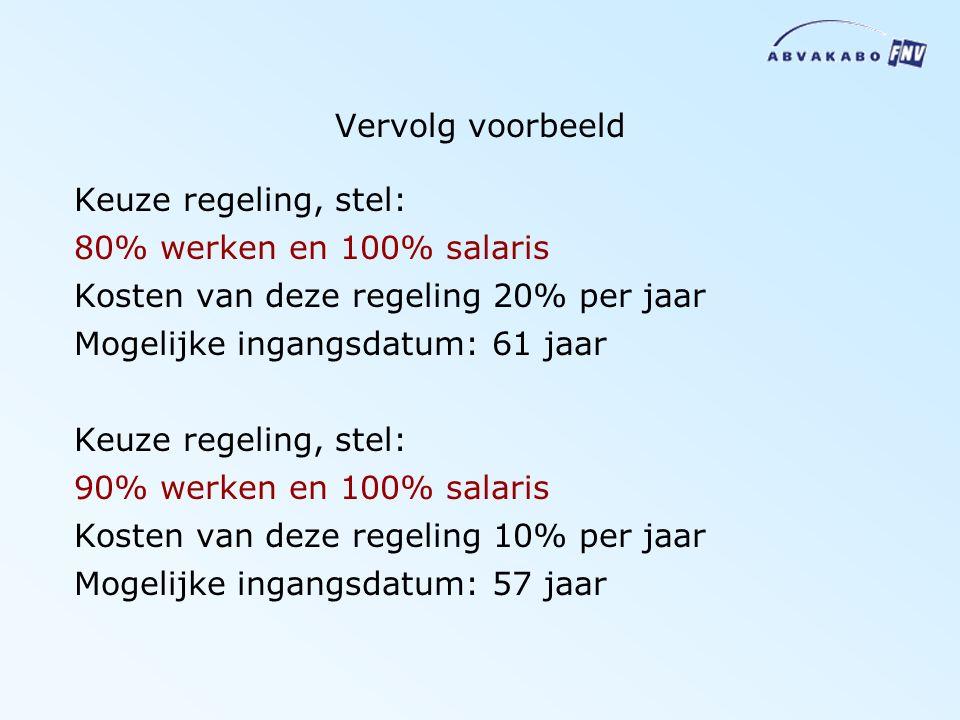 Vervolg voorbeeld Keuze regeling, stel: 80% werken en 100% salaris Kosten van deze regeling 20% per jaar Mogelijke ingangsdatum: 61 jaar Keuze regelin