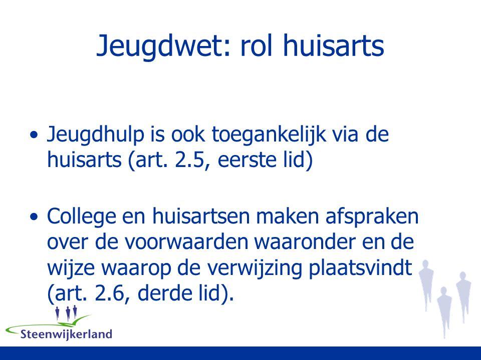 Jeugdwet: rol huisarts Jeugdhulp is ook toegankelijk via de huisarts (art.