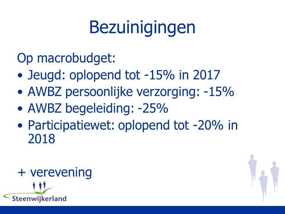 Bezuinigingen Op macrobudget: Jeugd: oplopend tot -15% in 2017 AWBZ persoonlijke verzorging: -15% AWBZ begeleiding: -25% Participatiewet: oplopend tot -20% in 2018 + verevening