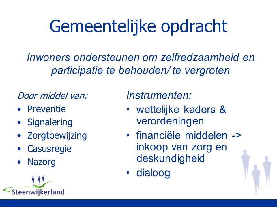 Gemeentelijke opdracht Door middel van: Preventie Signalering Zorgtoewijzing Casusregie Nazorg Instrumenten: wettelijke kaders & verordeningen financiële middelen -> inkoop van zorg en deskundigheid dialoog Inwoners ondersteunen om zelfredzaamheid en participatie te behouden/ te vergroten