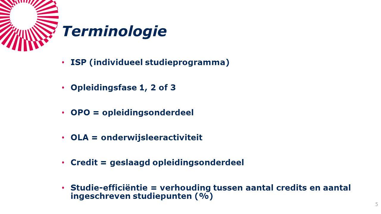 Terminologie ISP (individueel studieprogramma) Opleidingsfase 1, 2 of 3 OPO = opleidingsonderdeel OLA = onderwijsleeractiviteit Credit = geslaagd ople