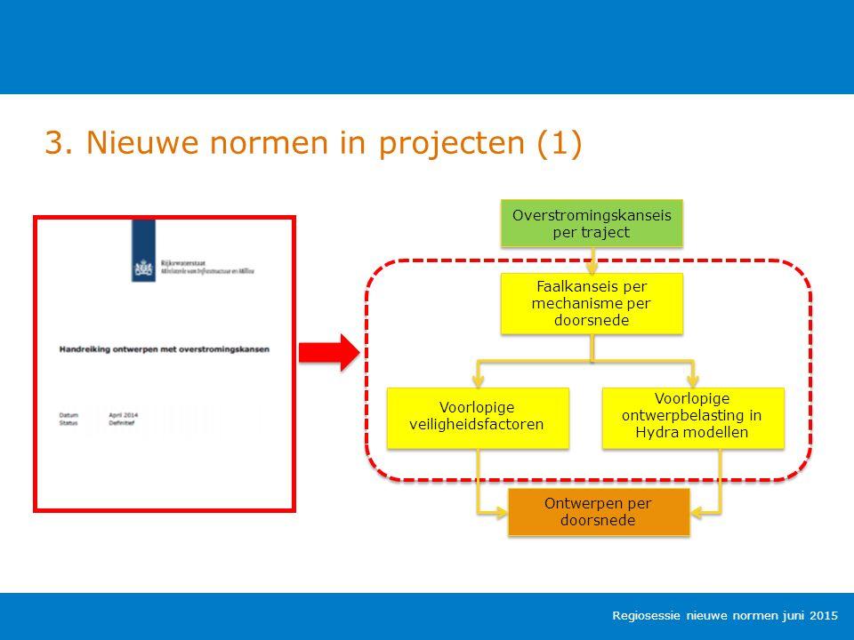 3. Nieuwe normen in projecten (1) Regiosessie nieuwe normen juni 2015 Overstromingskanseis per traject Faalkanseis per mechanisme per doorsnede Voorlo