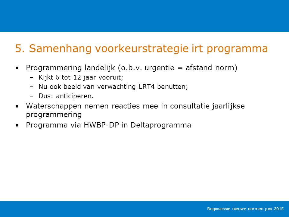 5. Samenhang voorkeurstrategie irt programma Regiosessie nieuwe normen juni 2015 Programmering landelijk (o.b.v. urgentie = afstand norm) –Kijkt 6 tot