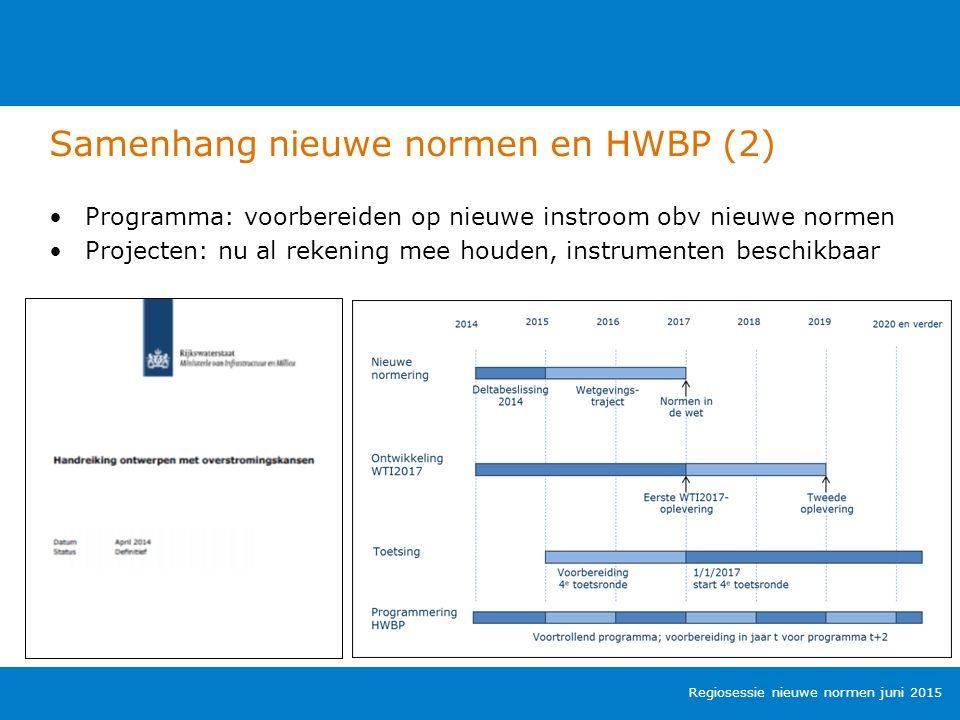 Nieuwe normen bij programmering (3) Regiosessie nieuwe normen juni 2015 Huidig programma: –Urgentie is leidend (Risico=Kans*Gevolg) –Kans obv toetsing (ipv VNK2): landelijke dekking C-keringen –Gevolgen obv WV21 (Deltaprogramma)