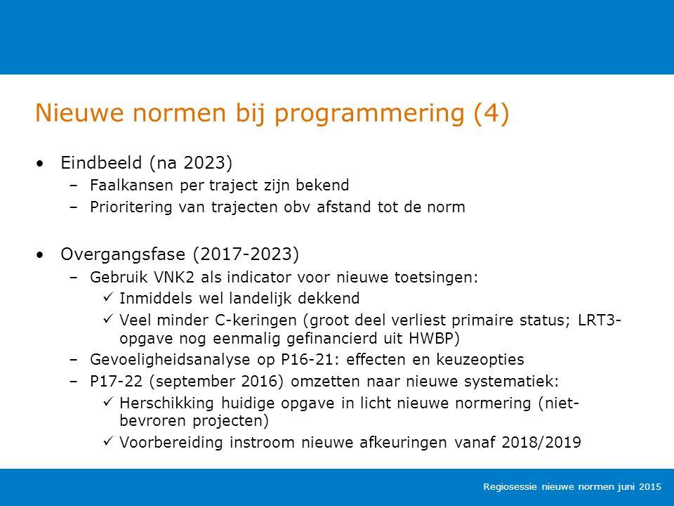 Nieuwe normen bij programmering (4) Regiosessie nieuwe normen juni 2015 Eindbeeld (na 2023) –Faalkansen per traject zijn bekend –Prioritering van trajecten obv afstand tot de norm Overgangsfase (2017-2023) –Gebruik VNK2 als indicator voor nieuwe toetsingen: Inmiddels wel landelijk dekkend Veel minder C-keringen (groot deel verliest primaire status; LRT3- opgave nog eenmalig gefinancierd uit HWBP) –Gevoeligheidsanalyse op P16-21: effecten en keuzeopties –P17-22 (september 2016) omzetten naar nieuwe systematiek: Herschikking huidige opgave in licht nieuwe normering (niet- bevroren projecten) Voorbereiding instroom nieuwe afkeuringen vanaf 2018/2019