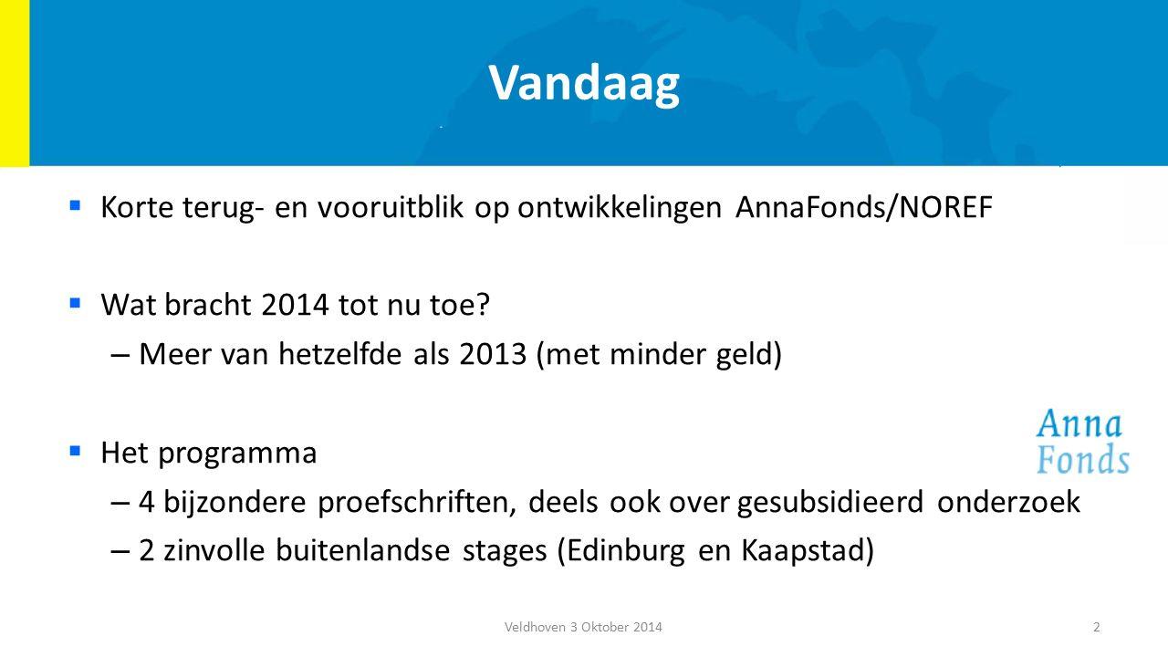 Vandaag  Korte terug- en vooruitblik op ontwikkelingen AnnaFonds/NOREF  Wat bracht 2014 tot nu toe.