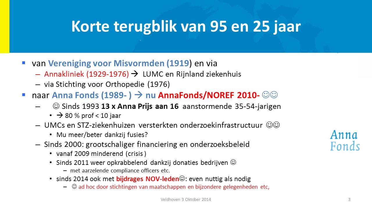 Korte terugblik van 95 en 25 jaar  van Vereniging voor Misvormden (1919) en via – Annakliniek (1929-1976)  LUMC en Rijnland ziekenhuis – via Stichting voor Orthopedie (1976)  naar Anna Fonds (1989- )  nu AnnaFonds/NOREF 2010- –  Sinds 1993 13 x Anna Prijs aan 16 aanstormende 35-54-jarigen  80 % prof < 10 jaar – UMCs en STZ-ziekenhuizen versterkten onderzoekinfrastructuur Mu meer/beter dankzij fusies.