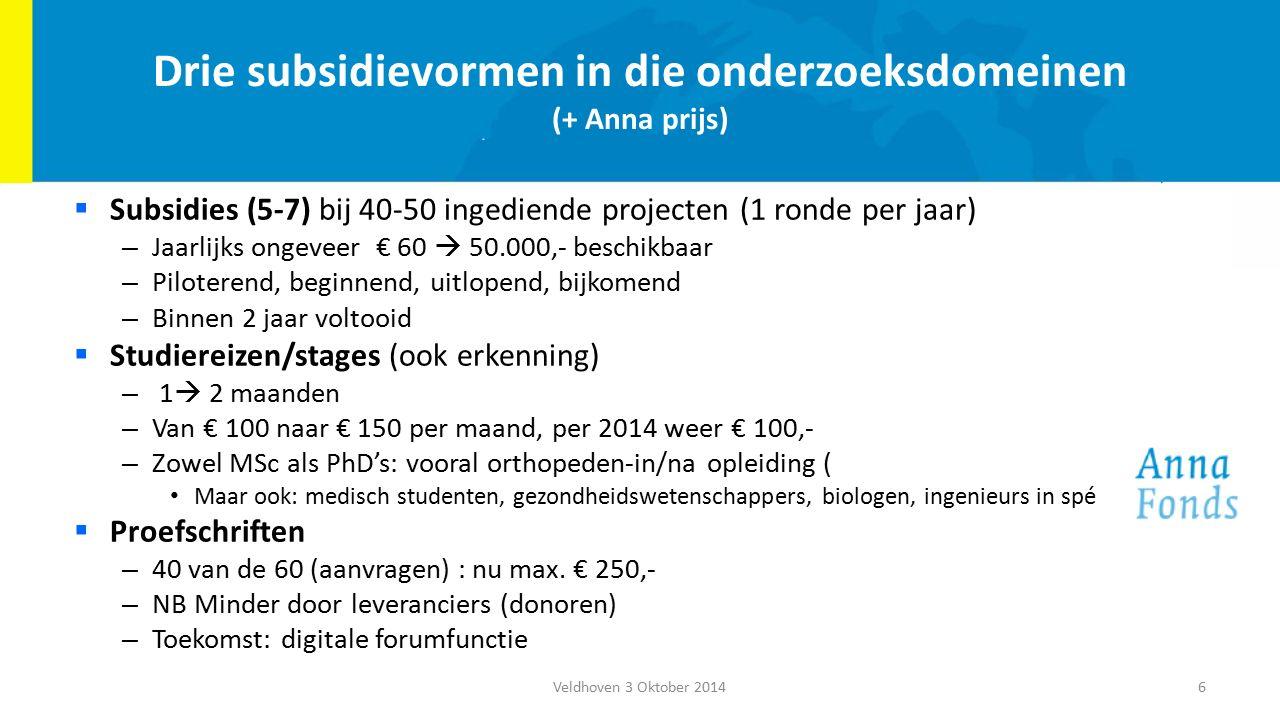 Drie subsidievormen in die onderzoeksdomeinen (+ Anna prijs)  Subsidies (5-7) bij 40-50 ingediende projecten (1 ronde per jaar) – Jaarlijks ongeveer € 60  50.000,- beschikbaar – Piloterend, beginnend, uitlopend, bijkomend – Binnen 2 jaar voltooid  Studiereizen/stages (ook erkenning) – 1  2 maanden – Van € 100 naar € 150 per maand, per 2014 weer € 100,- – Zowel MSc als PhD's: vooral orthopeden-in/na opleiding ( Maar ook: medisch studenten, gezondheidswetenschappers, biologen, ingenieurs in spé  Proefschriften – 40 van de 60 (aanvragen) : nu max.
