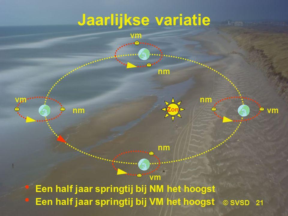 © SVSD 21 Jaarlijkse variatie Een half jaar springtij bij NM het hoogst Een half jaar springtij bij VM het hoogst Zon vm nm