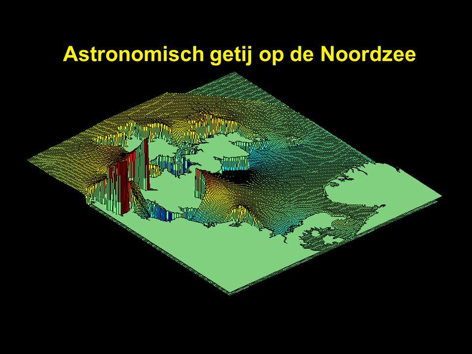 © SVSD 40 Astronomisch getij op de Noordzee