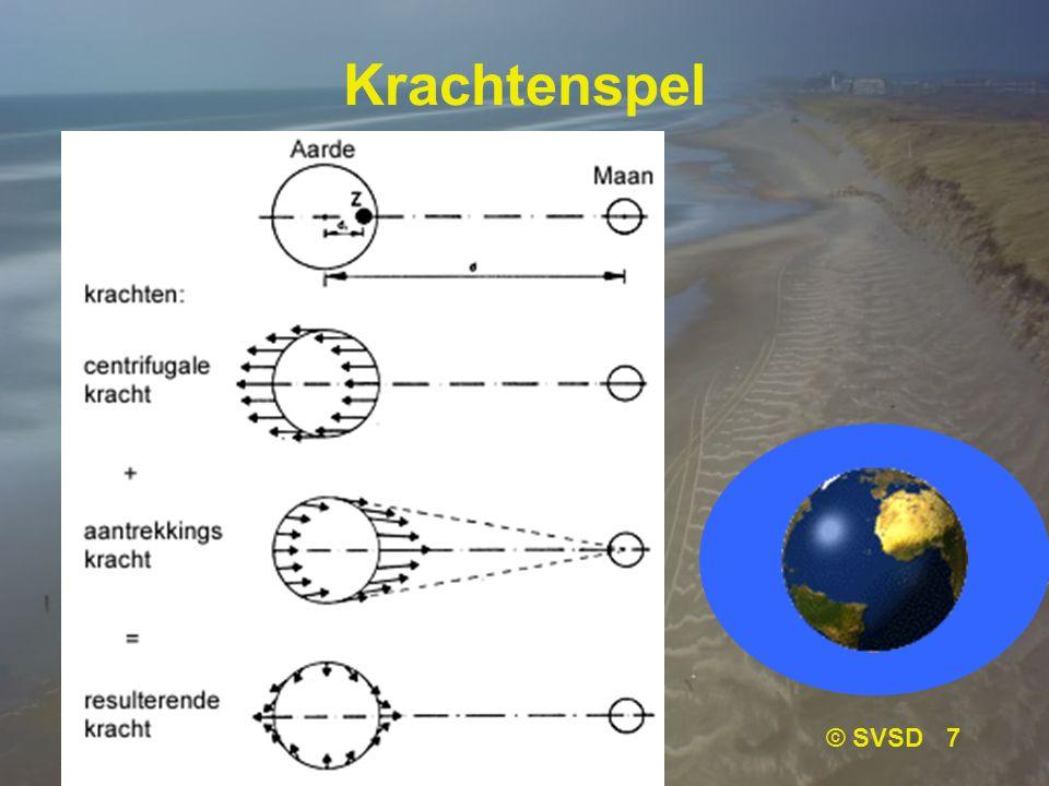 © SVSD 7 Krachtenspel